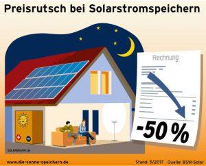 Henke Solartechnik für Stadthagen - Mit Solarstromspeichern die Energiewende beschleunigen