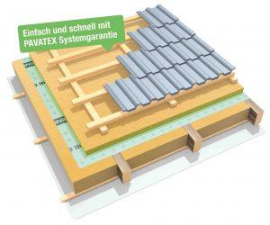 Henke Dachdecker für Steinhude - Der PAVATEX Systemaufbau mit PAVAFLEX zwischen den Sparren, PAVATEX LDB 0.02 Luftdichtbahn und PAVATEX Unterdeckplatten über dem Sparren
