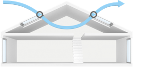 Henke Dachfenster für Minden, Bückeburg, Rinteln, Stadthagen - VELUX Balanced Ventilation